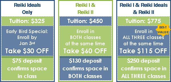 Early Bird Special:  Enroll in Reiki Ideals by Jan 3rd & Take $30 OFF OR Enroll in Reiki I and Reiki Ideals and Reiki II at the same time & Take $115 OFF